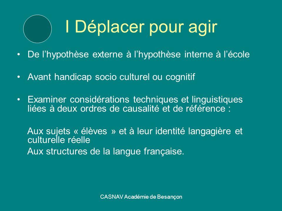 CASNAV Académie de Besançon