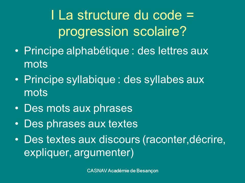 I La structure du code = progression scolaire