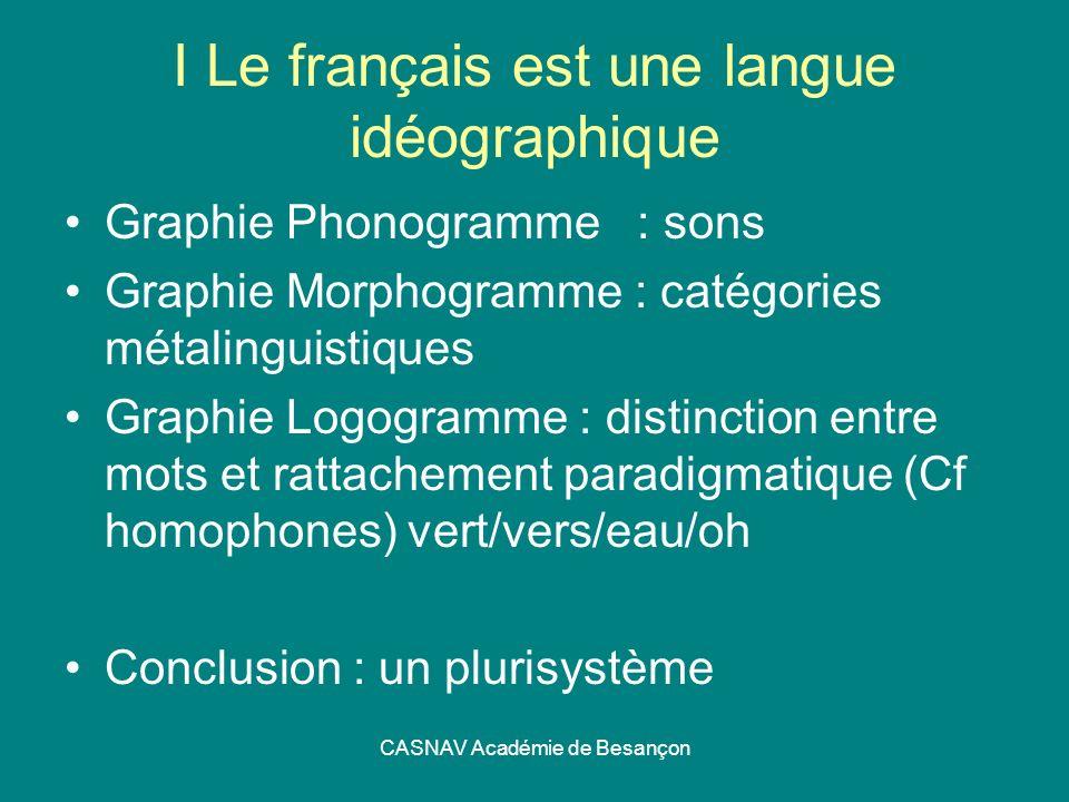 I Le français est une langue idéographique