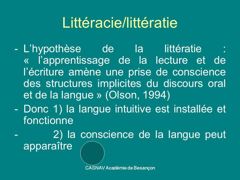 Littéracie/littératie