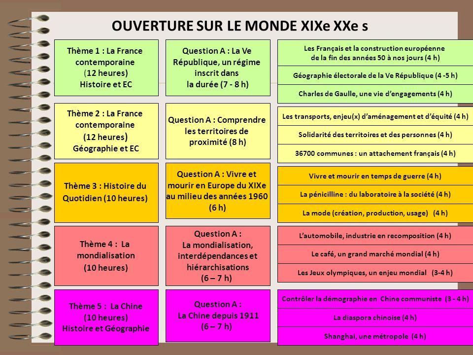 OUVERTURE SUR LE MONDE XIXe XXe s