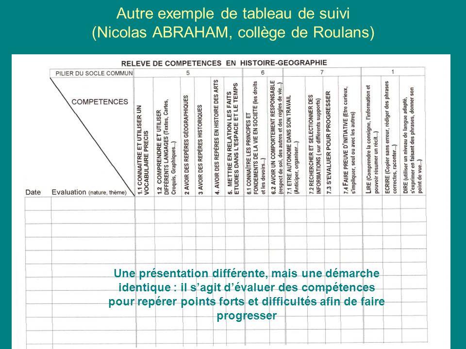 Autre exemple de tableau de suivi (Nicolas ABRAHAM, collège de Roulans)