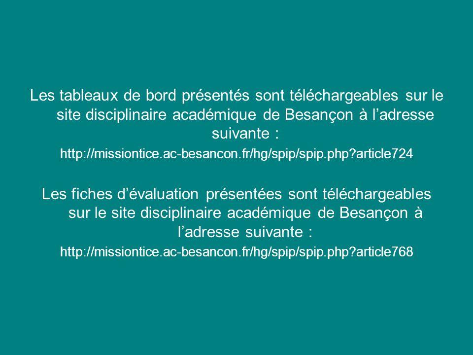 Les tableaux de bord présentés sont téléchargeables sur le site disciplinaire académique de Besançon à l'adresse suivante :