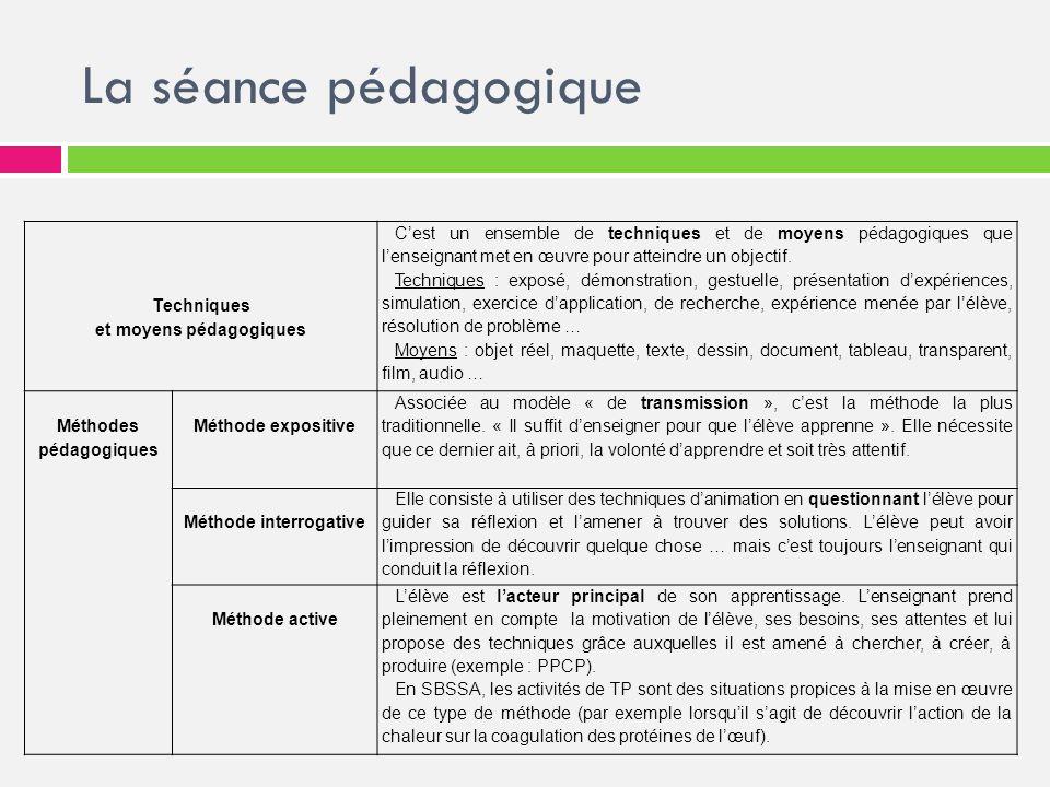 et moyens pédagogiques Méthodes pédagogiques