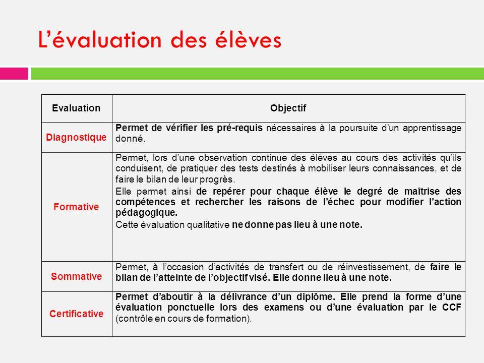 L'évaluation des élèves