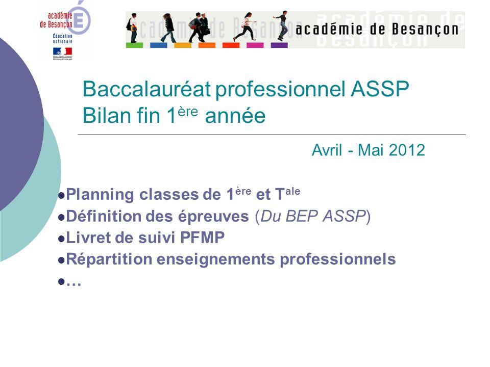 Baccalauréat professionnel ASSP Bilan fin 1ère année