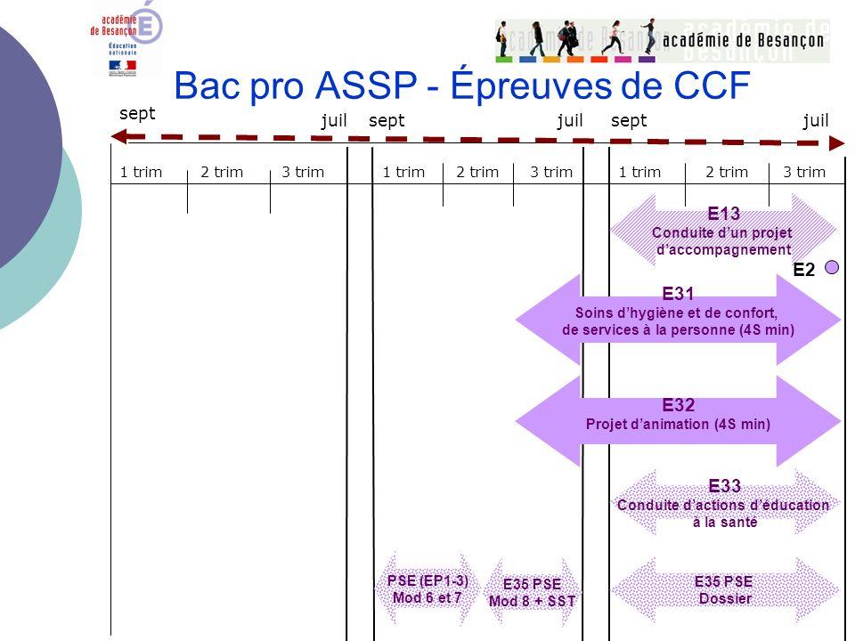Bac pro ASSP - Épreuves de CCF
