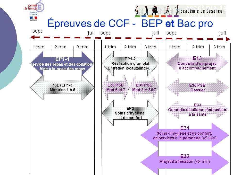 Épreuves de CCF - BEP et Bac pro