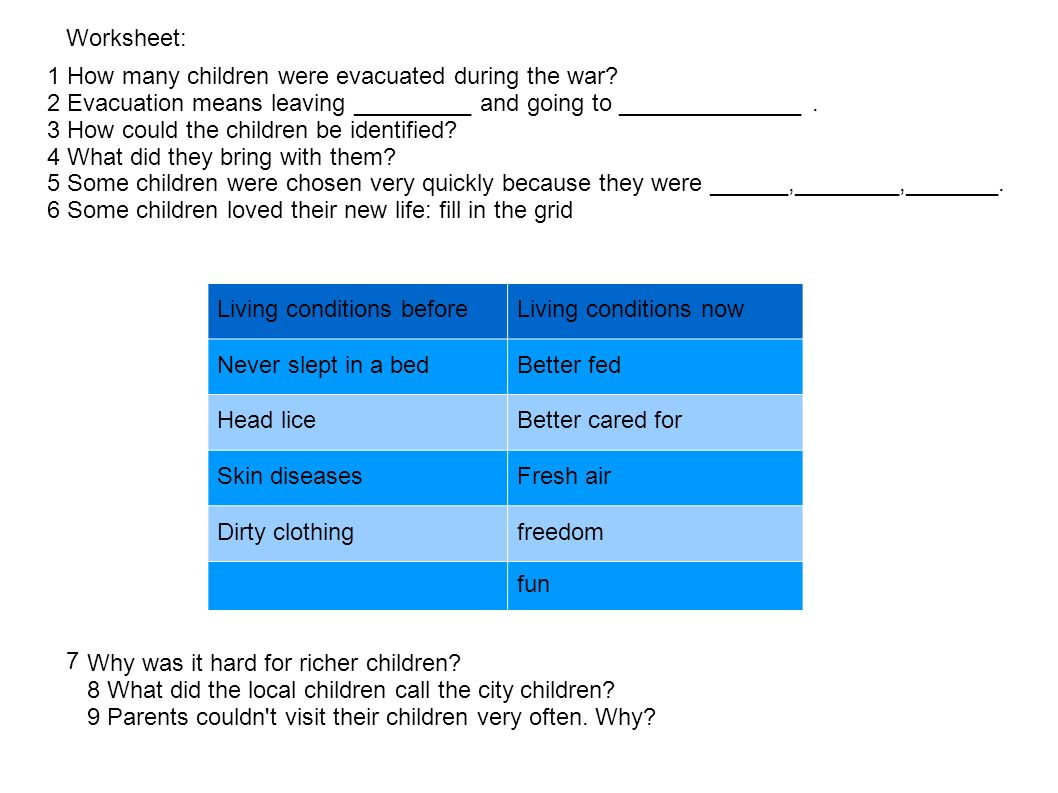 Worksheet: 1 How many children were evacuated during the war 2 Evacuation means leaving _________ and going to ______________ .