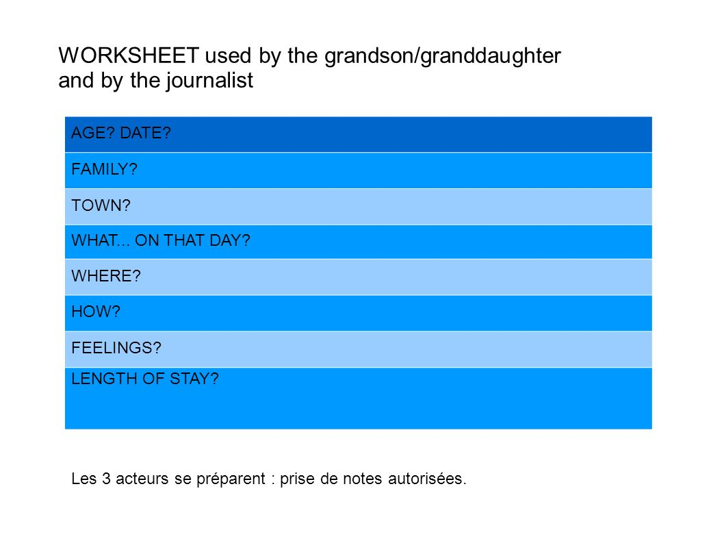 WORKSHEET used by the grandson/granddaughter and by the journalist