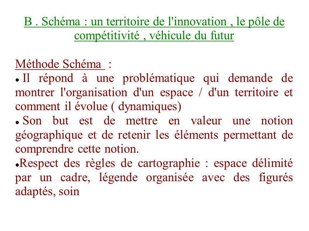 B . Schéma : un territoire de l innovation , le pôle de compétitivité , véhicule du futur
