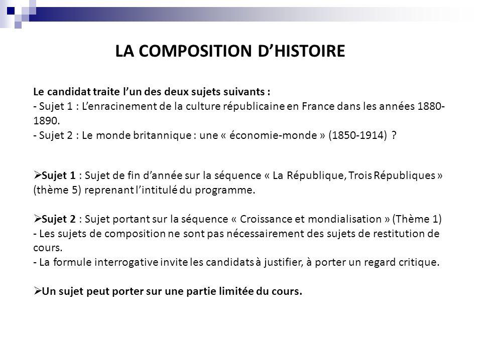 LA COMPOSITION D'HISTOIRE