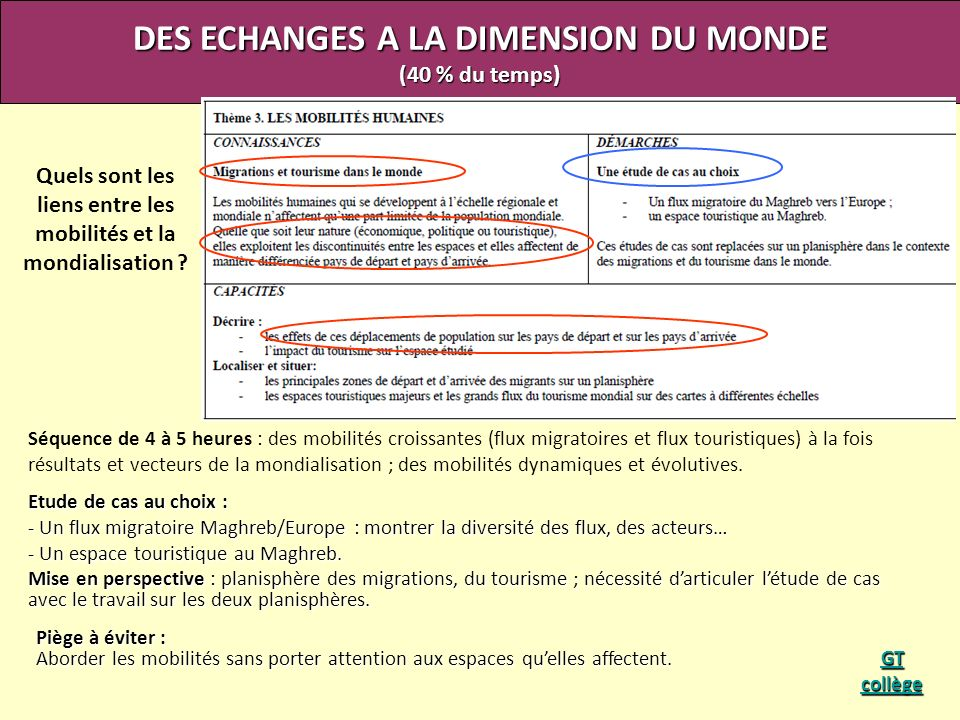 DES ECHANGES A LA DIMENSION DU MONDE