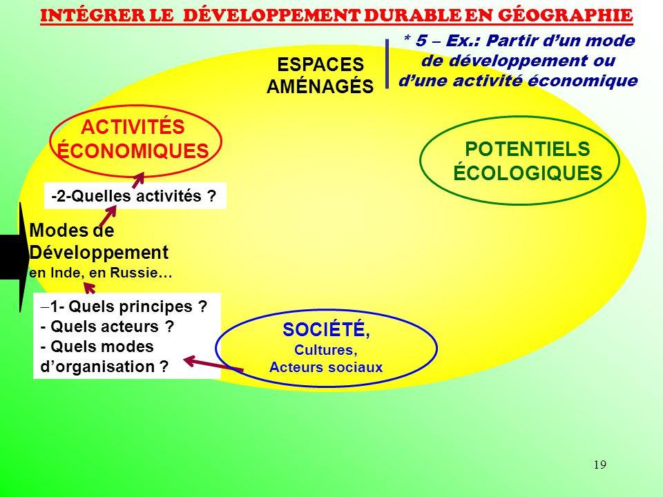 ACTIVITÉS ÉCONOMIQUES POTENTIELS ÉCOLOGIQUES