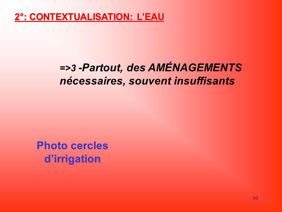 Photo cercles d'irrigation