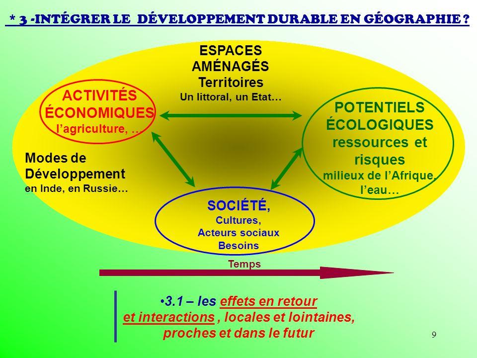 ACTIVITÉS ÉCONOMIQUES POTENTIELS ÉCOLOGIQUES ressources et risques