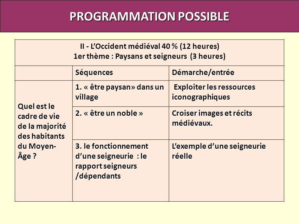 PROGRAMMATION POSSIBLE