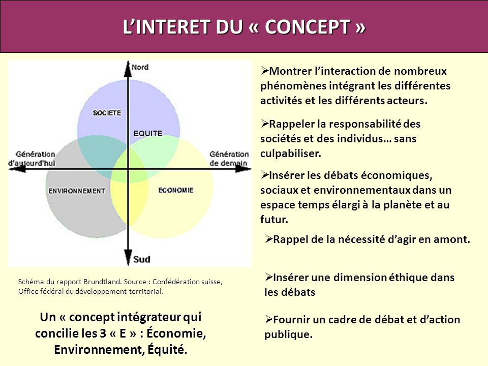 L'INTERET DU « CONCEPT »
