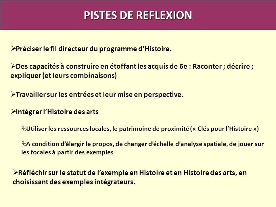 PISTES DE REFLEXION Préciser le fil directeur du programme d'Histoire.