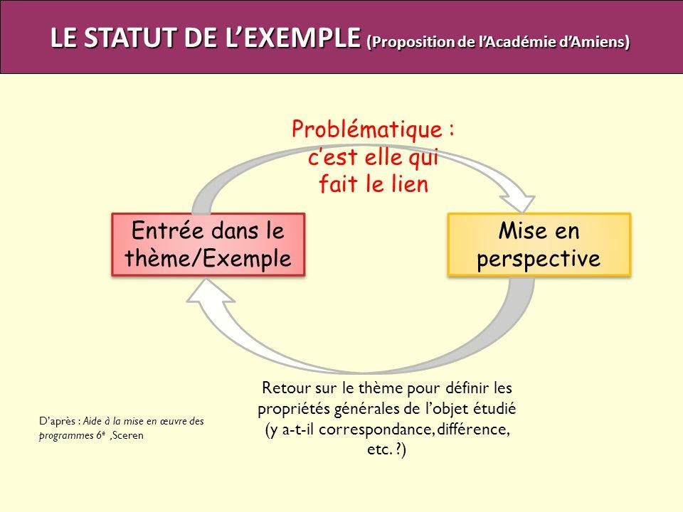 LE STATUT DE L'EXEMPLE (Proposition de l'Académie d'Amiens)
