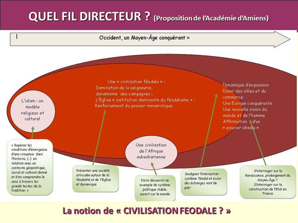 QUEL FIL DIRECTEUR (Proposition de l'Académie d'Amiens)