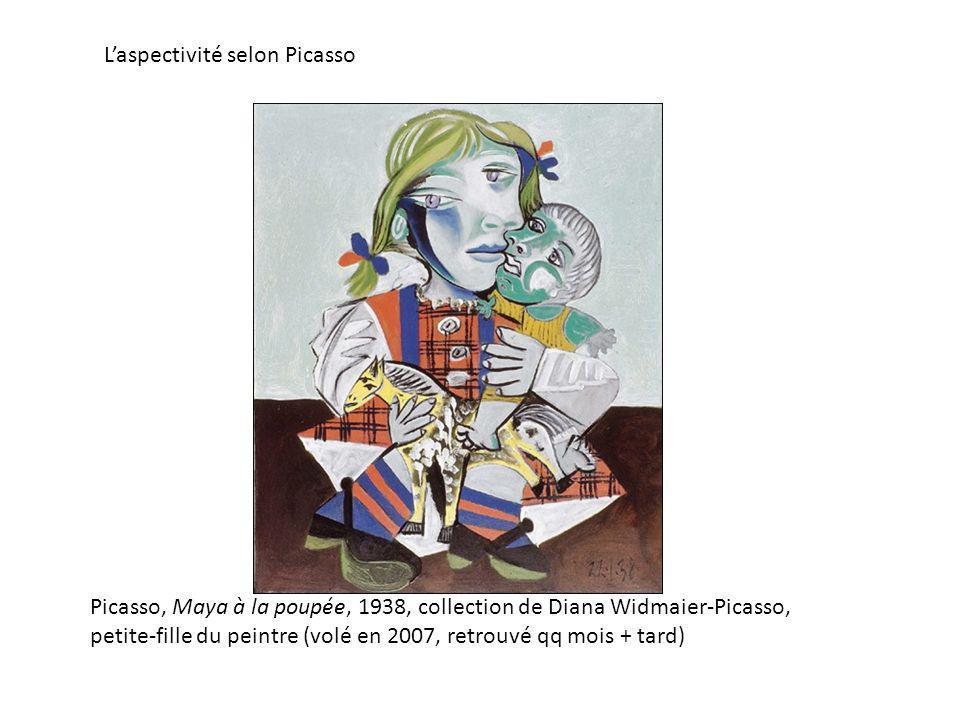 L'aspectivité selon Picasso