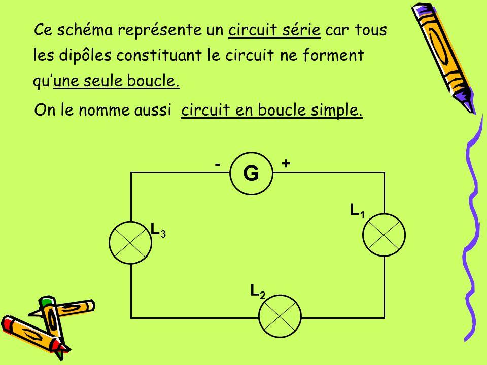 Ce schéma représente un circuit série car tous les dipôles constituant le circuit ne forment qu'une seule boucle.