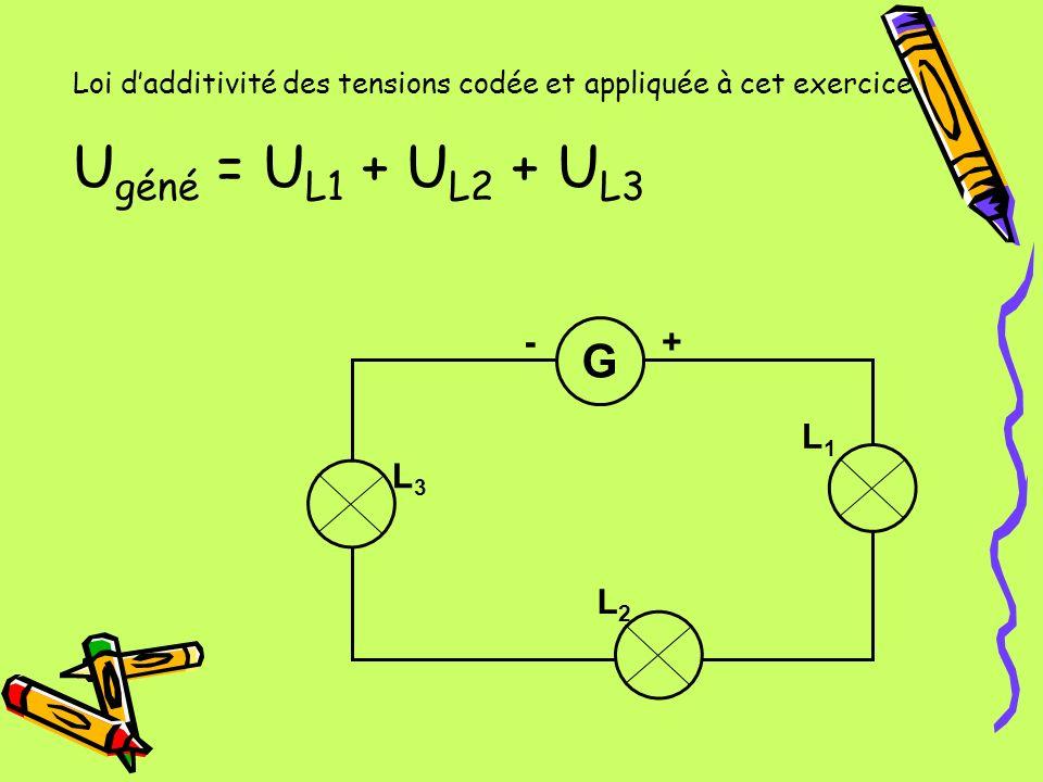 Ugéné = UL1 + UL2 + UL3 G L2 L1 L3 - +