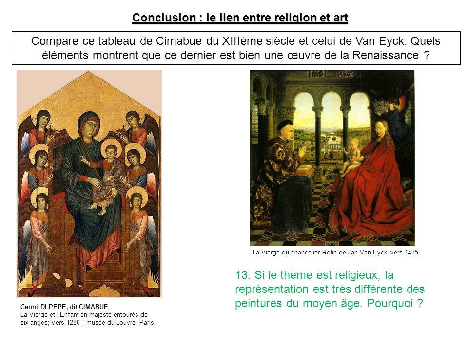 Conclusion : le lien entre religion et art