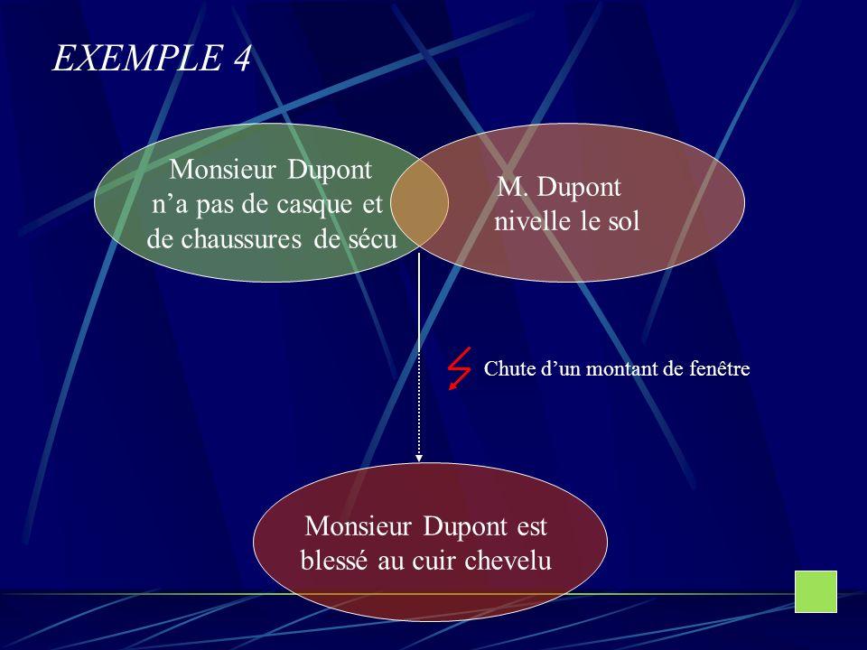 EXEMPLE 4 Monsieur Dupont n'a pas de casque et de chaussures de sécu