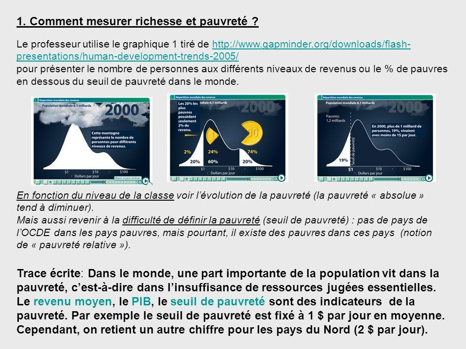 1. Comment mesurer richesse et pauvreté
