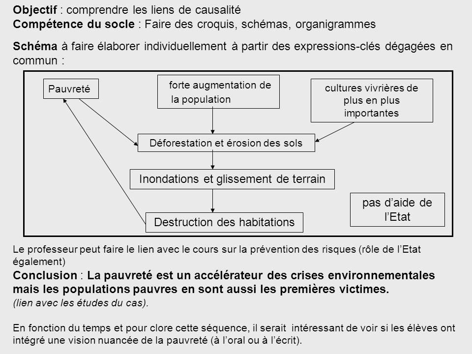 Objectif : comprendre les liens de causalité