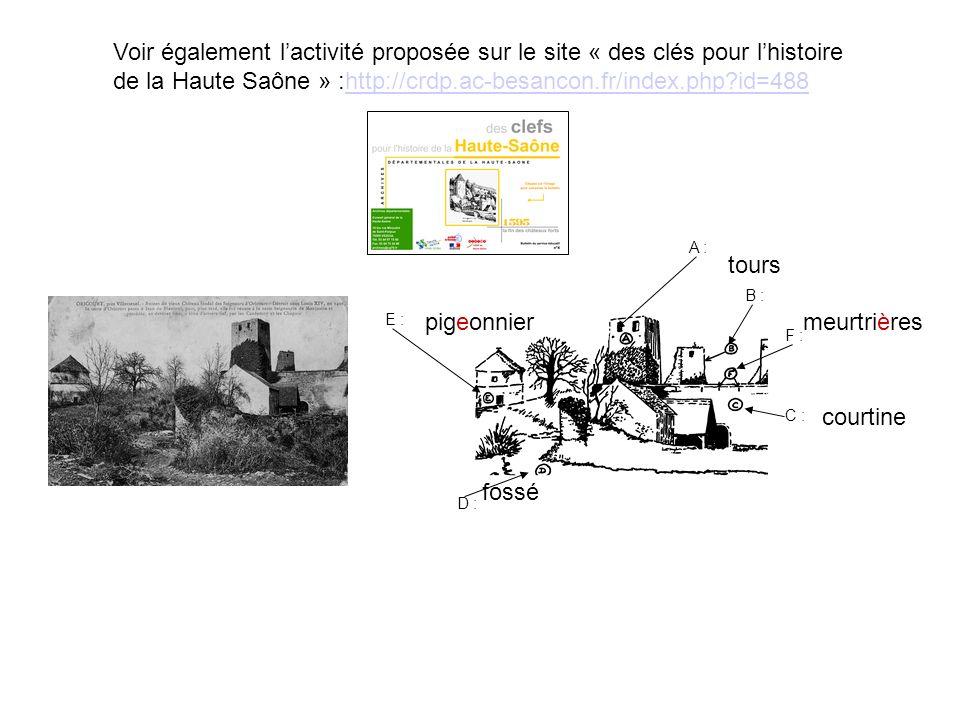 Voir également l'activité proposée sur le site « des clés pour l'histoire de la Haute Saône » :http://crdp.ac-besancon.fr/index.php id=488