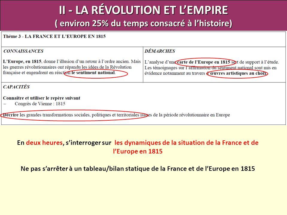 II - LA RÉVOLUTION ET L'EMPIRE