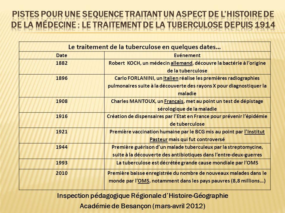 PISTES POUR UNE SEQUENCE TRAITANT UN aspect De l'HISTOIRE DE de la médecine : le traitement de la tuberculose depuis 1914