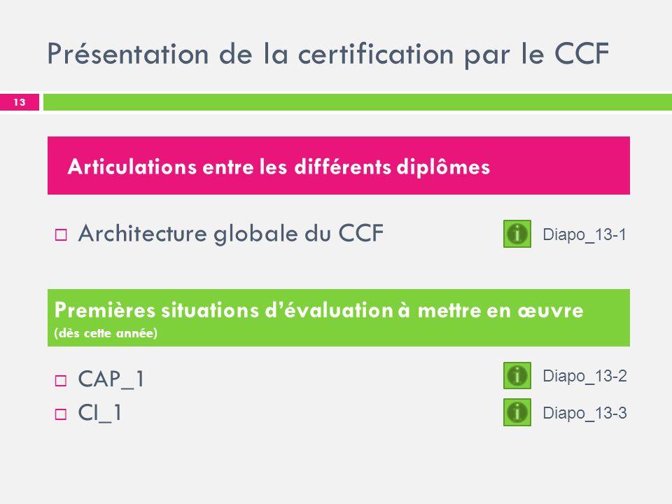 Présentation de la certification par le CCF