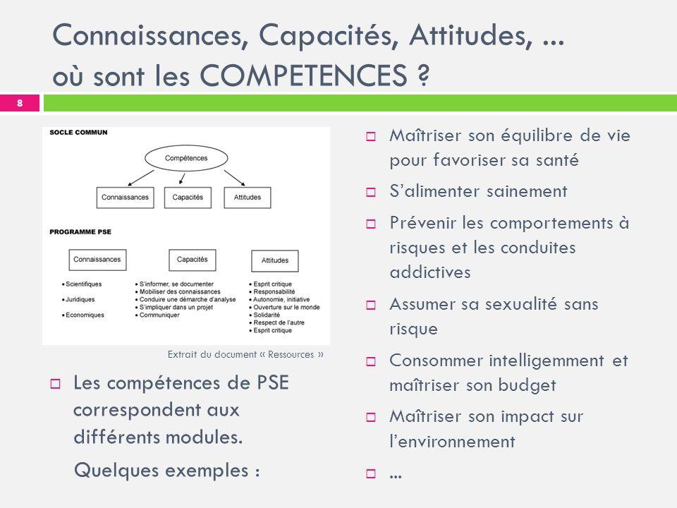 Connaissances, Capacités, Attitudes, ... où sont les COMPETENCES