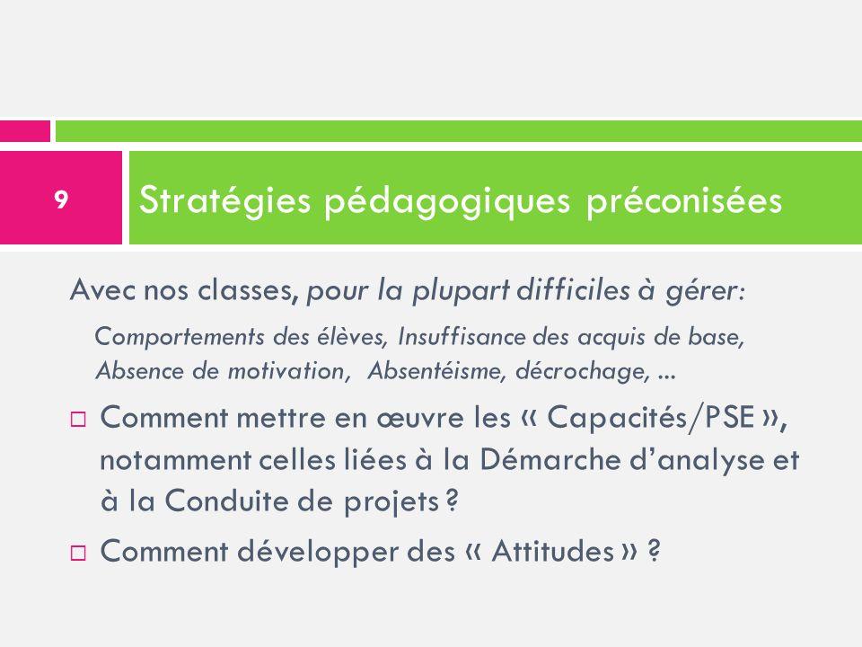 Stratégies pédagogiques préconisées