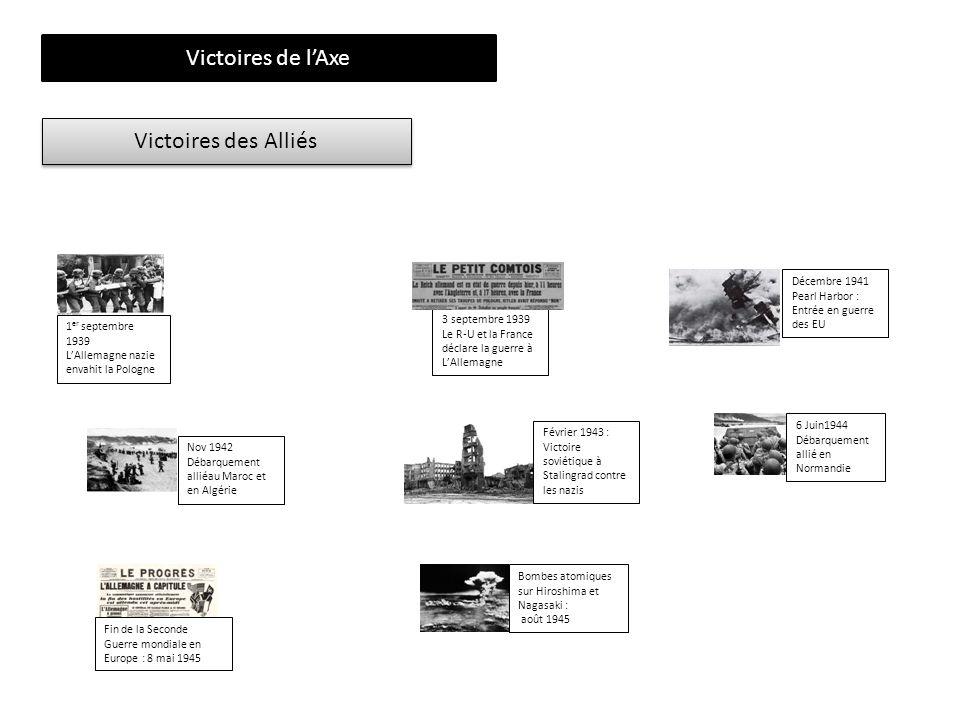 Victoires de l'Axe Victoires des Alliés 1er septembre 1939