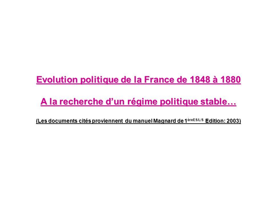 Evolution politique de la France de 1848 à 1880