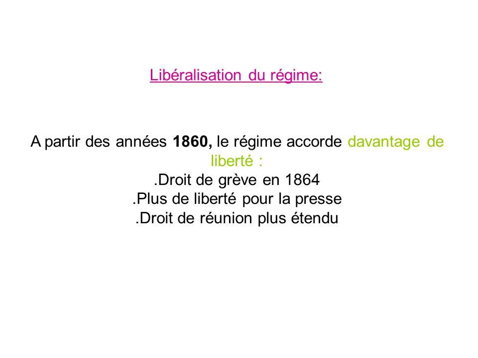 Libéralisation du régime:
