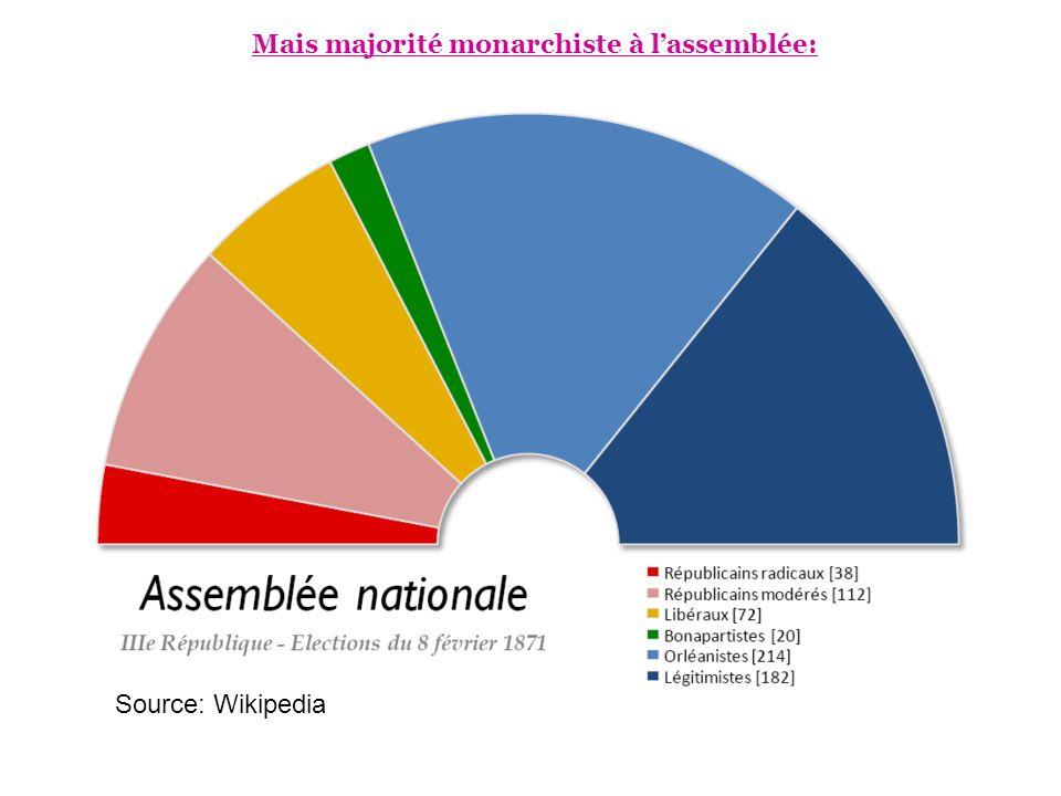 Mais majorité monarchiste à l'assemblée: