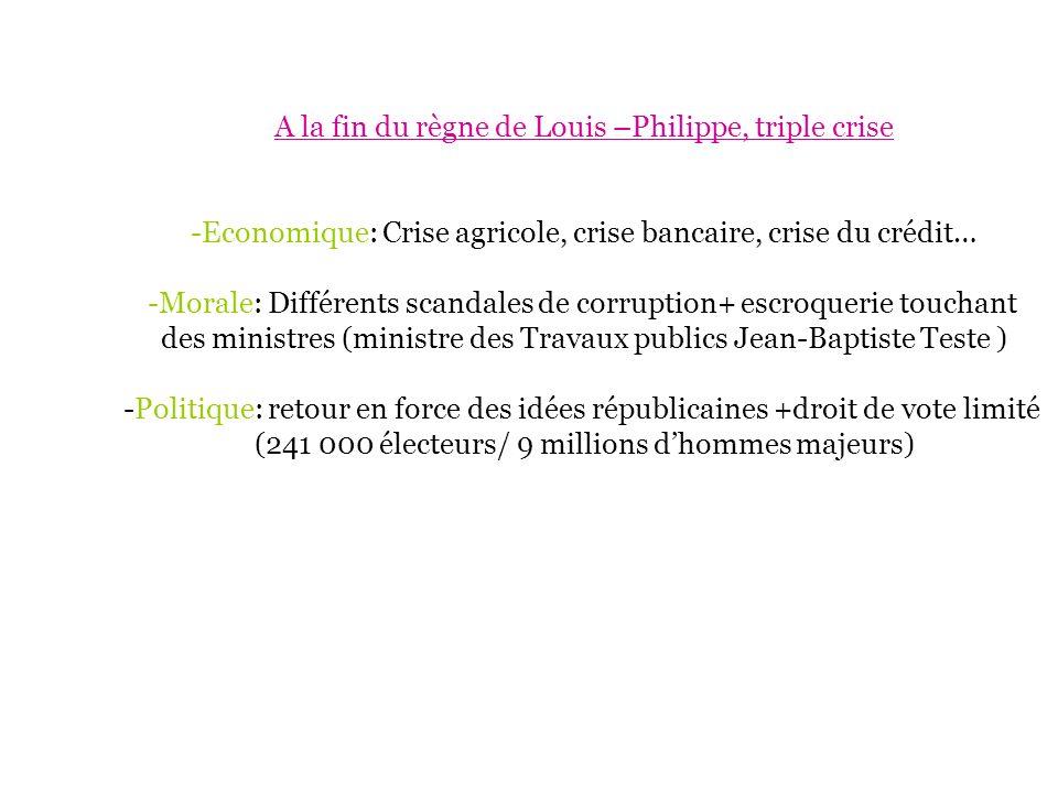 A la fin du règne de Louis –Philippe, triple crise