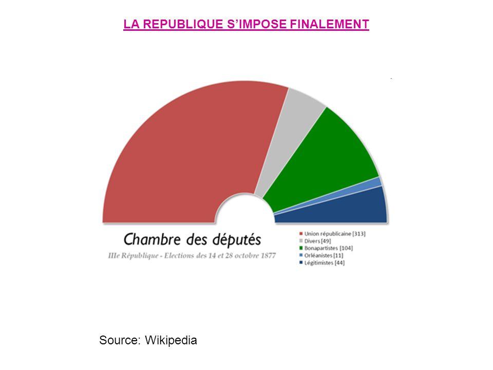 LA REPUBLIQUE S'IMPOSE FINALEMENT