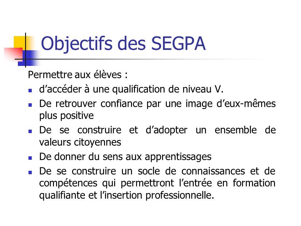 Objectifs des SEGPA Permettre aux élèves :