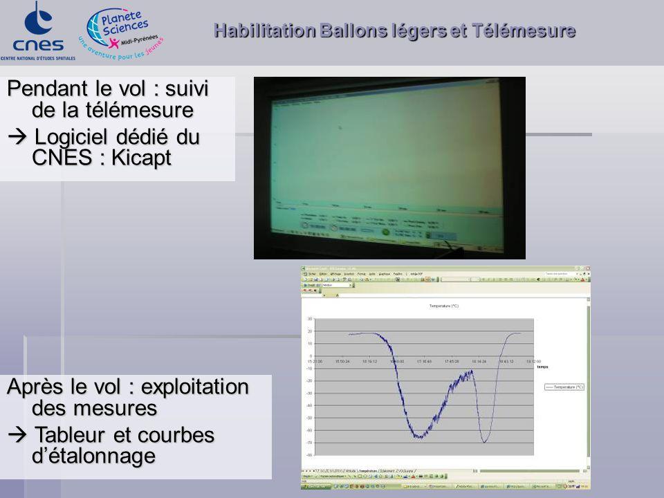 Habilitation Ballons légers et Télémesure