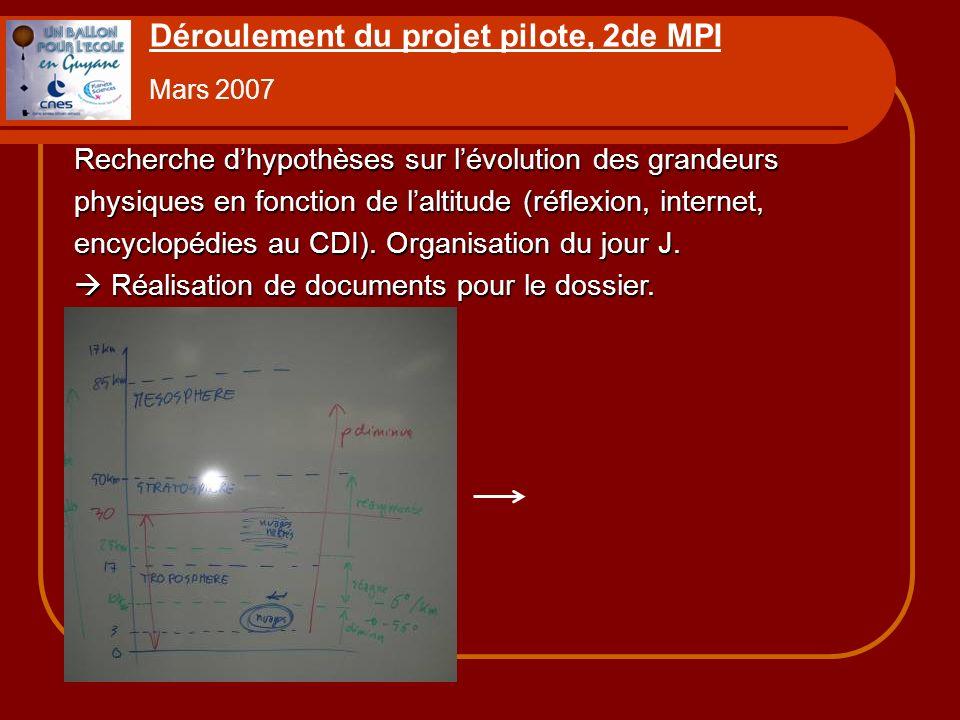 Déroulement du projet pilote, 2de MPI