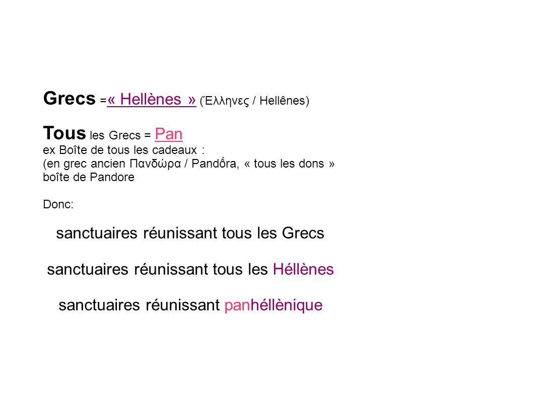 Grecs =« Hellènes » (Έλληνες / Hellênes) Tous les Grecs = Pan