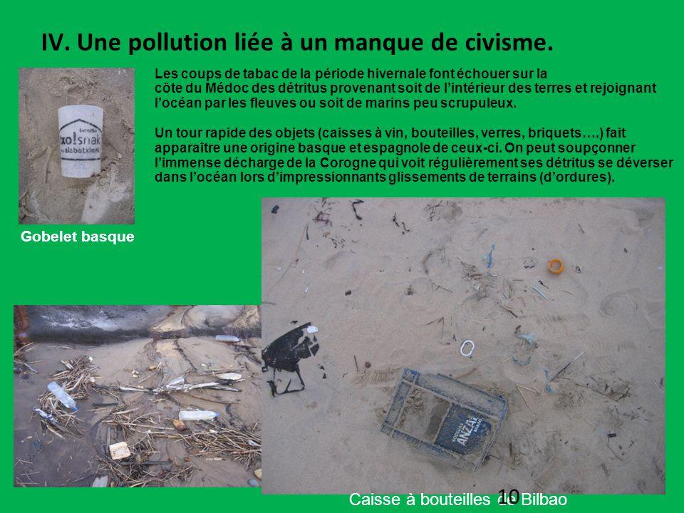 IV. Une pollution liée à un manque de civisme.