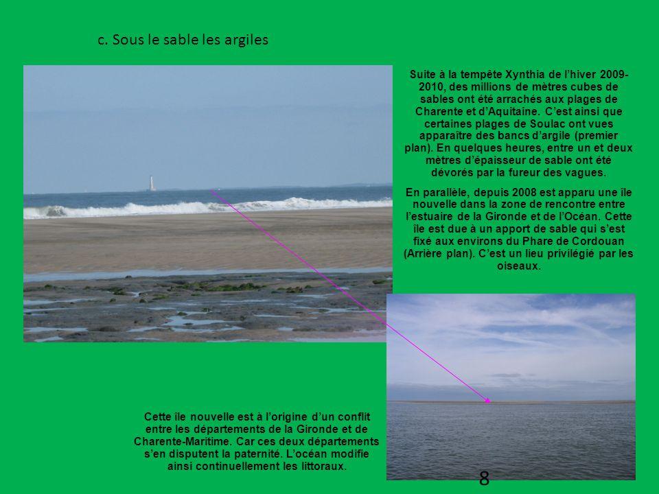 c. Sous le sable les argiles